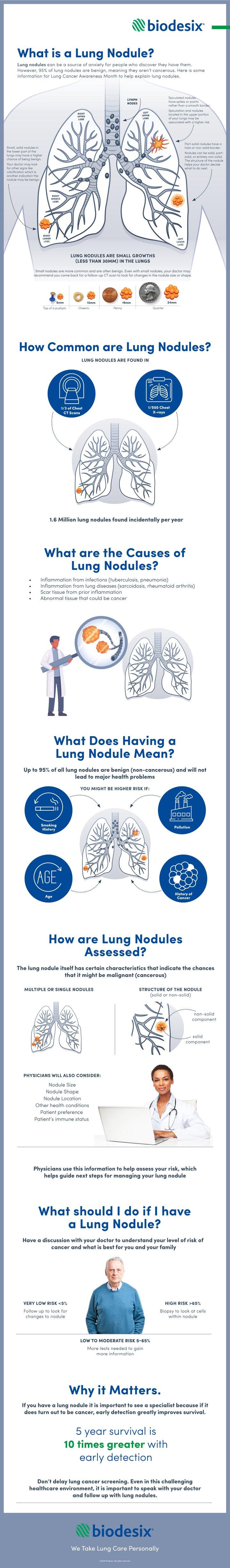 2020-Biodesix-Infographic-FINAL