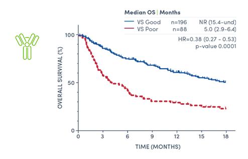 chart-immunotherapy-20